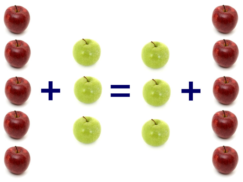 commutative laws of addition and multiplication